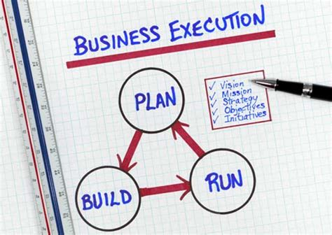 Construction Business Plan Sample Operations Plan