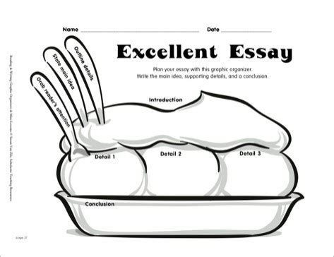 Writing College Admission Essay - SchoolhouseTeacherscom